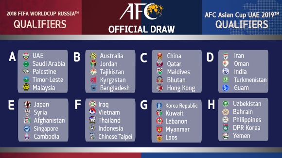 World Cup 2018 Qualifying Draw Online